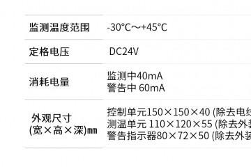 电装和日通商事研发卡车刹车温度监测系统